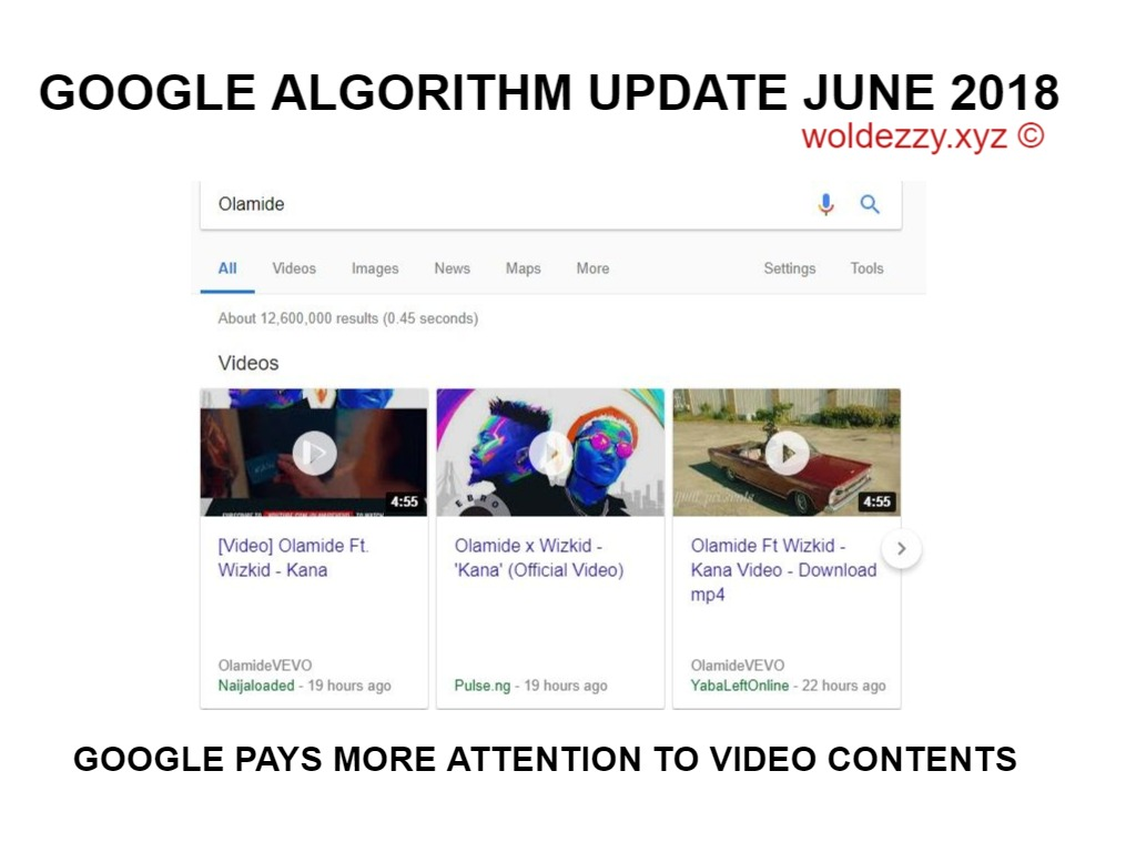Google Algorithm Update June 2018